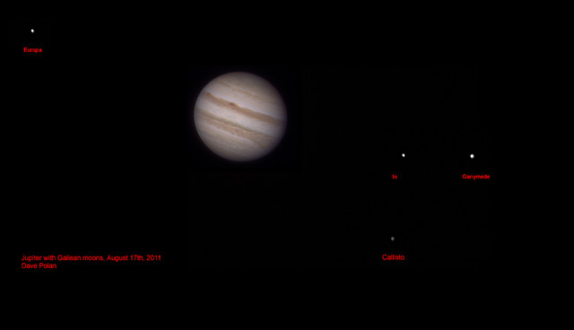Jupiter with Galilean moons, labeled