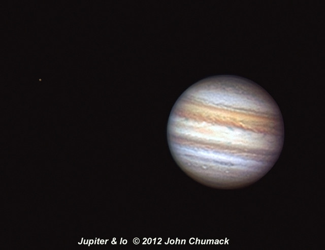 All the Moons On Jupiter